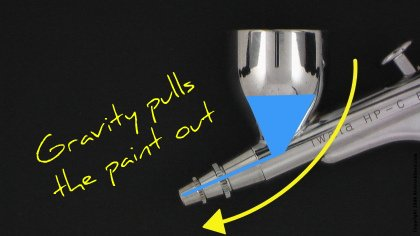 Defining the gravity feed airbrush