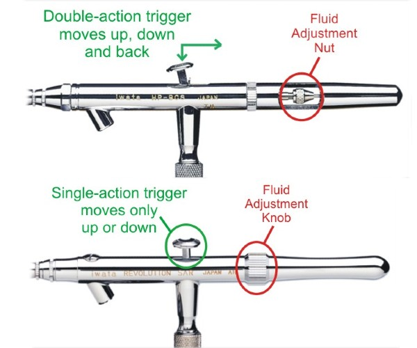 Use double action airbrush for miniature and model paintings
